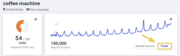 KWFinder will show you search volume trends for each keyword
